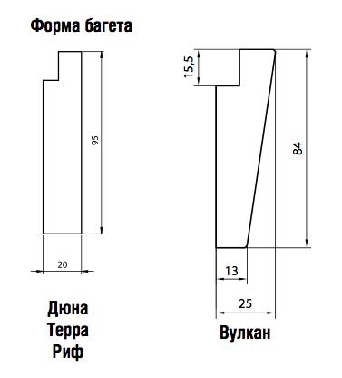Форма багетной планки карнизов Гармония