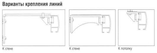 Схема крепления декоративного профильного карниза