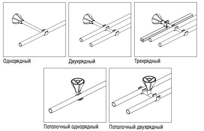Артик, схема крепления. >>